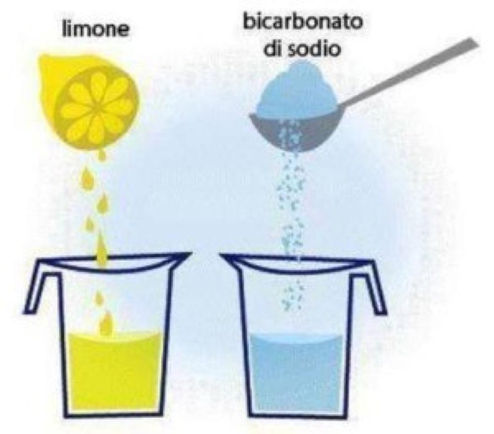 limone + bicarbonato di sodio