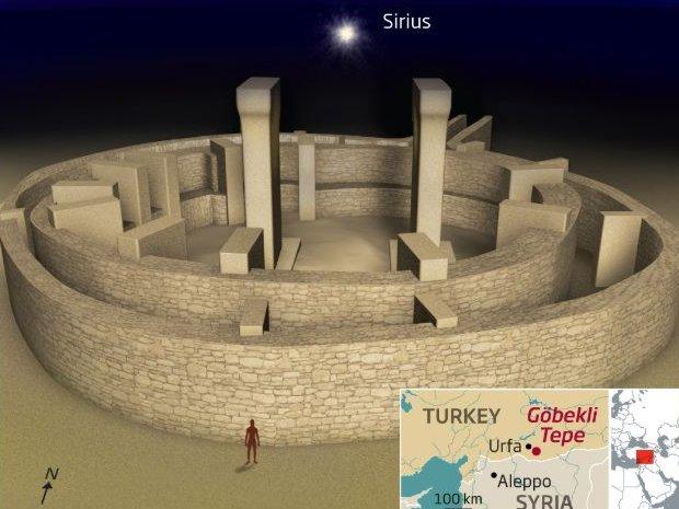 Gobekli-Tepe-Sirio