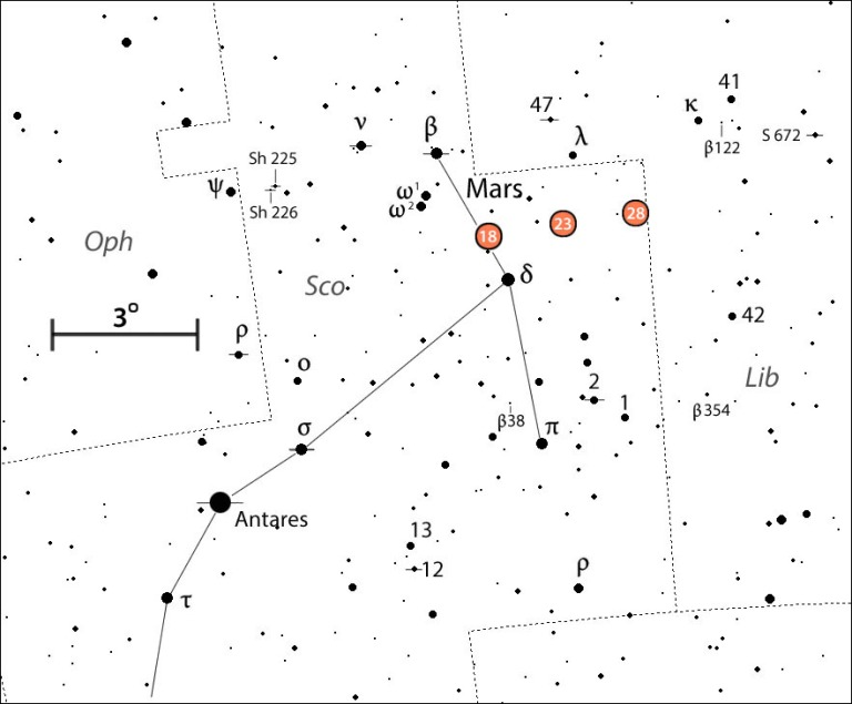 Mars-double-star-map_edited-1.jpg