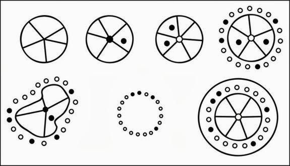 ruote di pietra diagramma.jpg