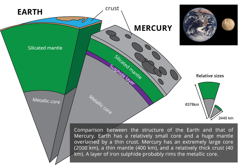 earth-mercury_mantle