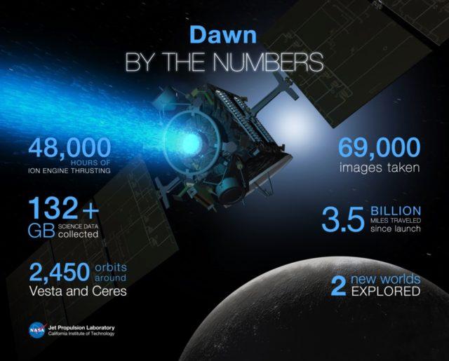 dawn-1-640x515