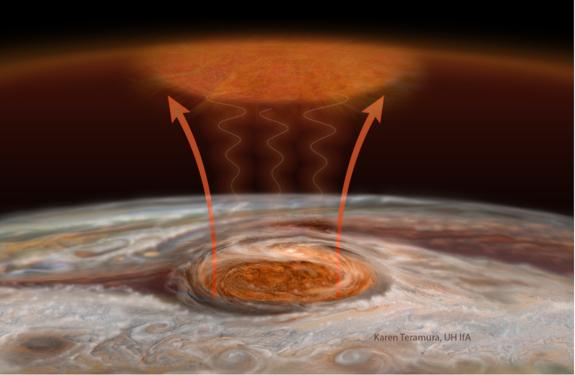 jupiter-atmospheric-waves