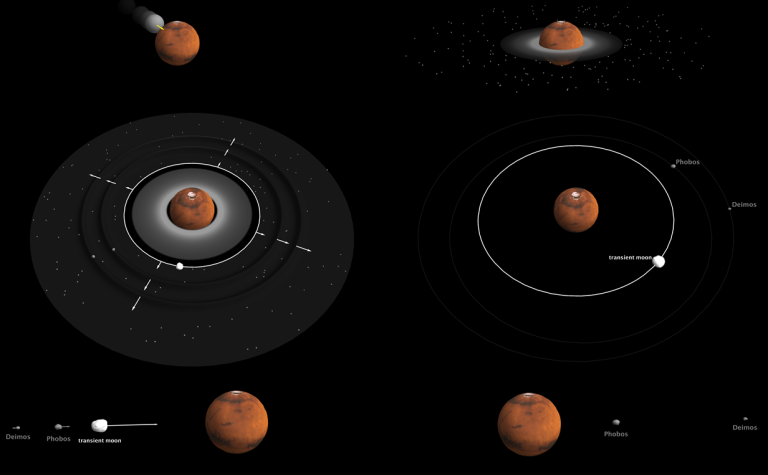moons-diagram-mars