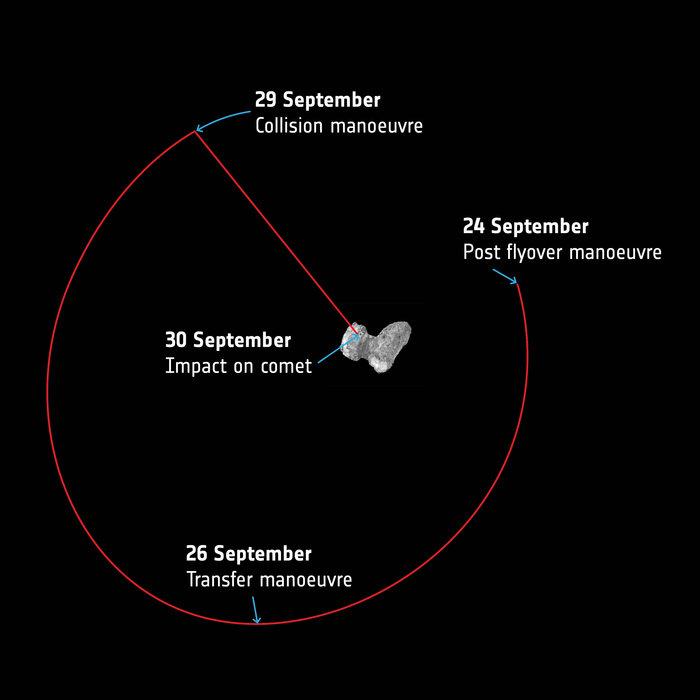 rosetta_s_last_week_at_the_comet_node_full_image_2