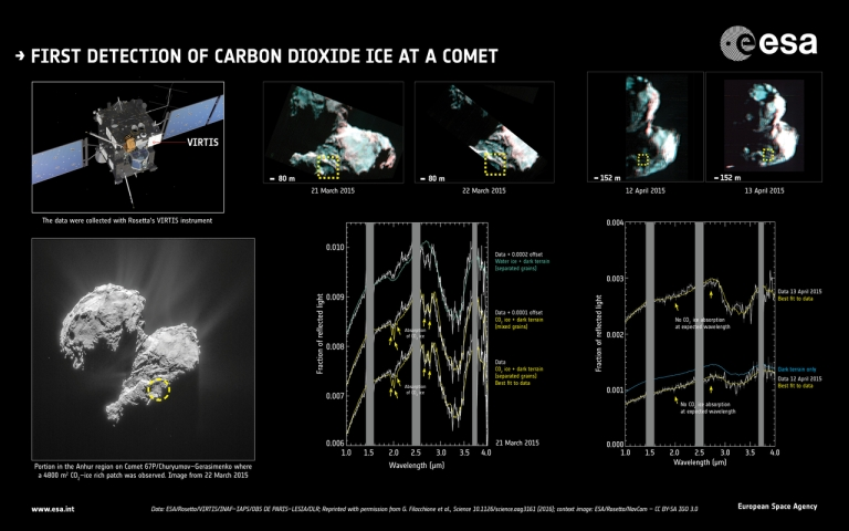 rosetta_virtis_67p_first_co2_detection_20161117_1280