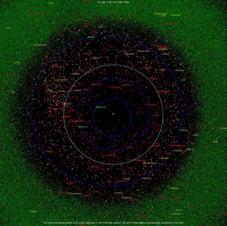 mappa-asteroidi