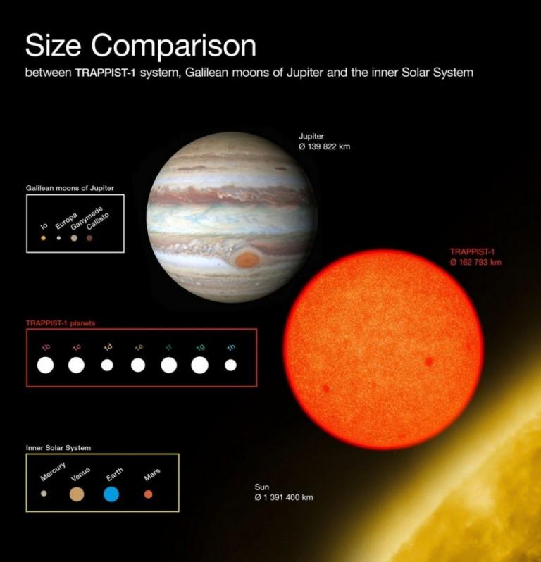 size-comparison-939f1f2cf358d987756a5e274ba206d61-38e6b54c3e301c7ec22ccbbfc235e4ae3.jpg