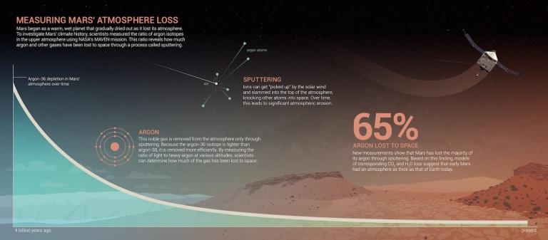 maven_argon_infographic.jpg