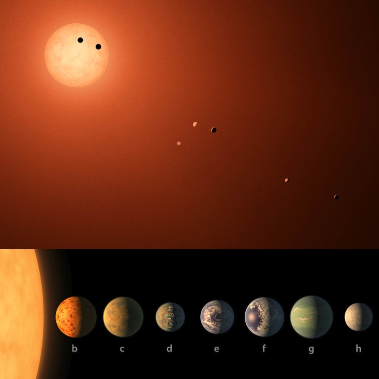 the-trappist-1-system.jpg