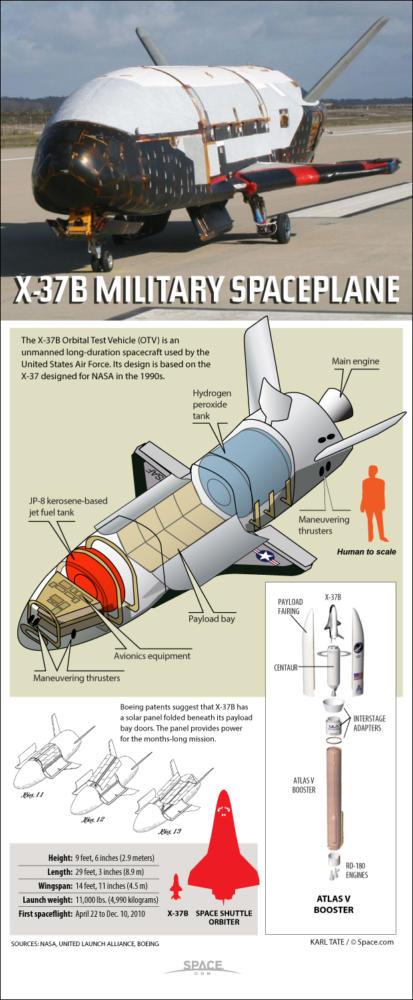 x37b-aereo-spaziale-emdrive.jpg
