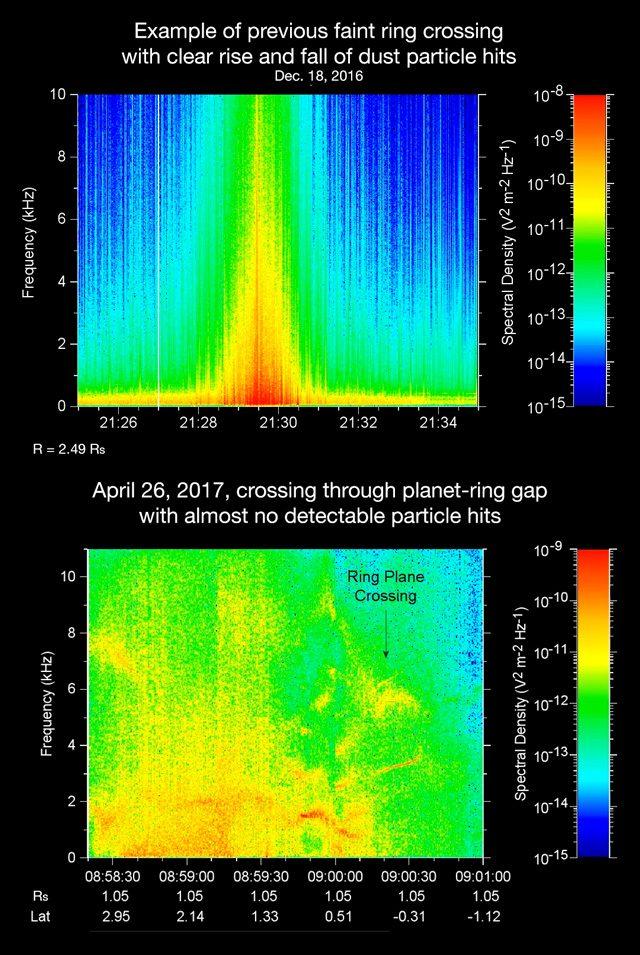 segnali-audio.jpg