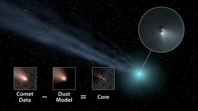 cometa-wise-640x360.jpg