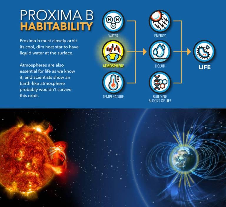 exoplanet_atmos_proxima_b_v8.jpg