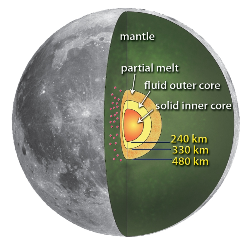 inside-the-moon.jpg