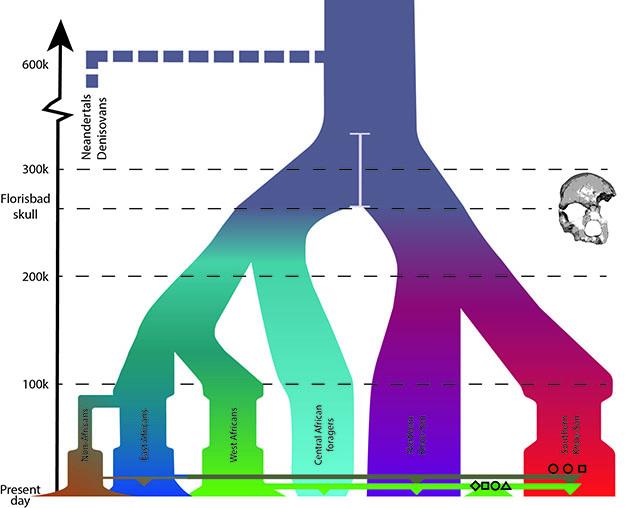 populationhistory630.jpg
