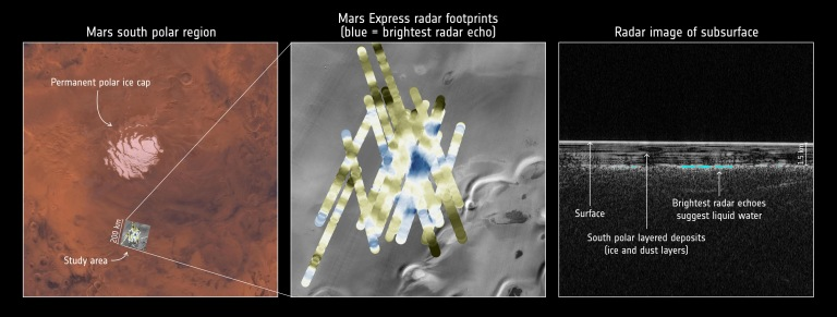 20180725_Mars_Express_detects_water_buried_under_the_south_pole_of_Mars.jpg