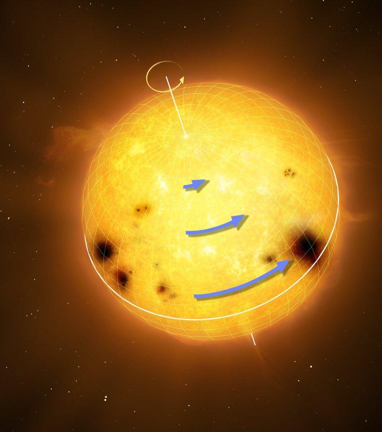 6-astrophysici.jpg