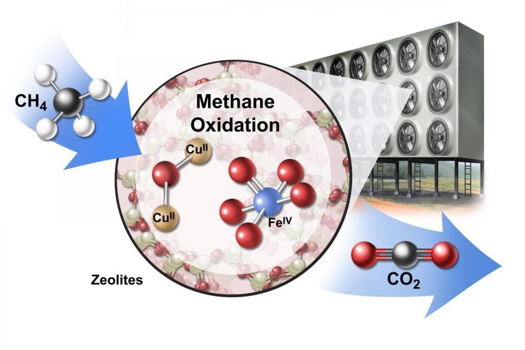 metano-cambiamenti-climatici.jpg